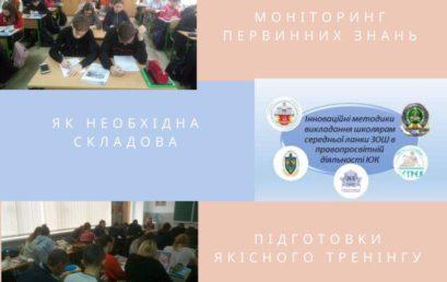 Моніторинги первинних знань по школах Ірпеня