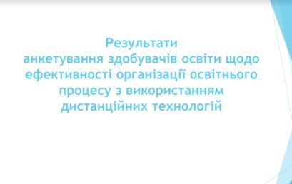 УДФСУ розпитав студентів про дистанційне навчання
